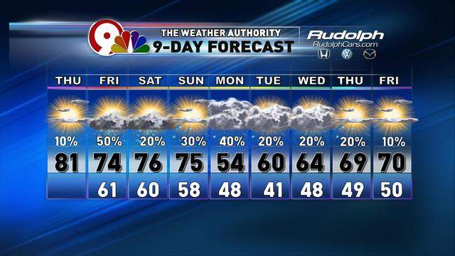 Local Seven Day Forecast Map